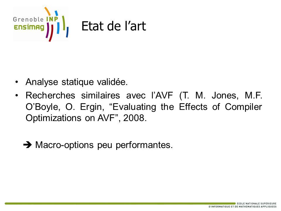 Etat de lart Analyse statique validée. Recherches similaires avec lAVF (T. M. Jones, M.F. OBoyle, O. Ergin, Evaluating the Effects of Compiler Optimiz