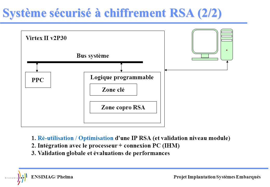 Projet Implantation Systèmes EmbarquésENSIMAG/ Phelma Virtex II v2P30 Bus système PPC Logique programmable Système sécurisé à chiffrement RSA (2/2) Zo