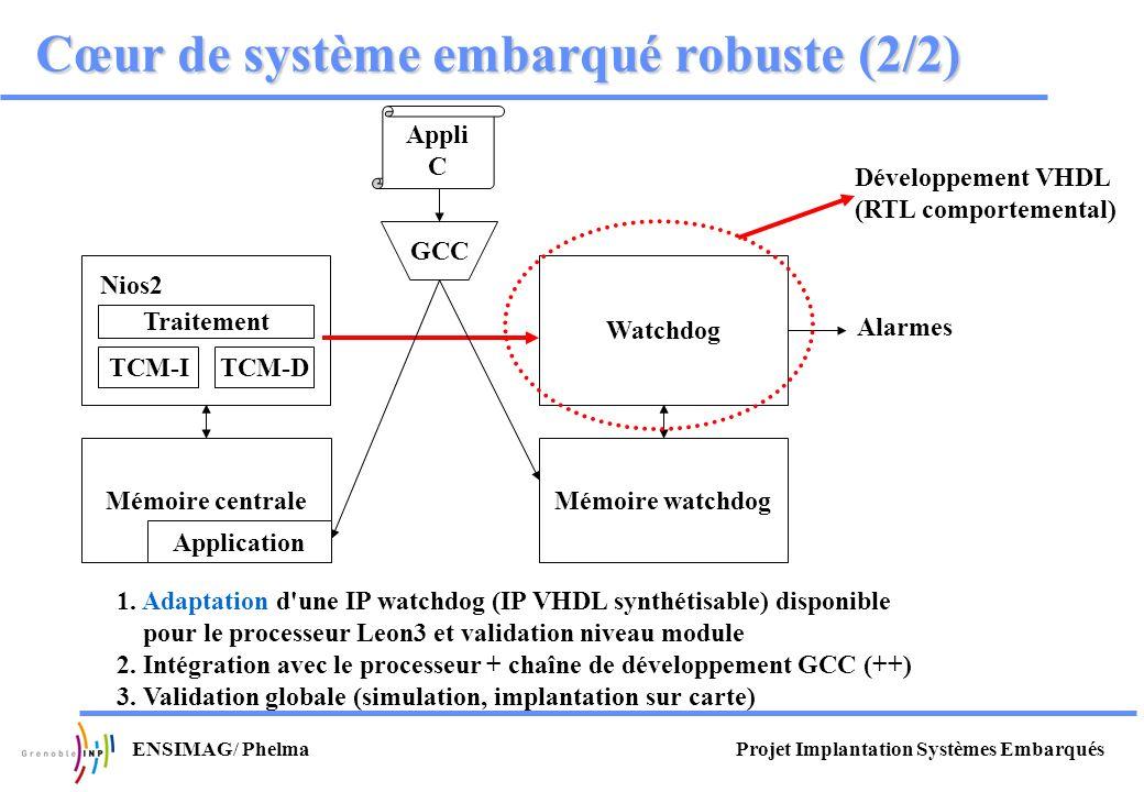 Projet Implantation Systèmes EmbarquésENSIMAG/ Phelma Cœur de système embarqué robuste (2/2) TCM-ITCM-D Nios2 Mémoire centrale Application Traitement