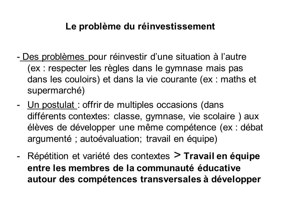 Le problème du réinvestissement - Des problèmes pour réinvestir dune situation à lautre (ex : respecter les règles dans le gymnase mais pas dans les c