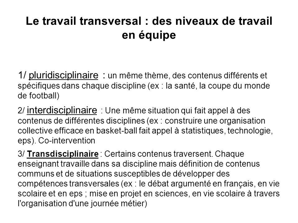 Le travail transversal : des niveaux de travail en équipe 1/ pluridisciplinaire : un même thème, des contenus différents et spécifiques dans chaque di