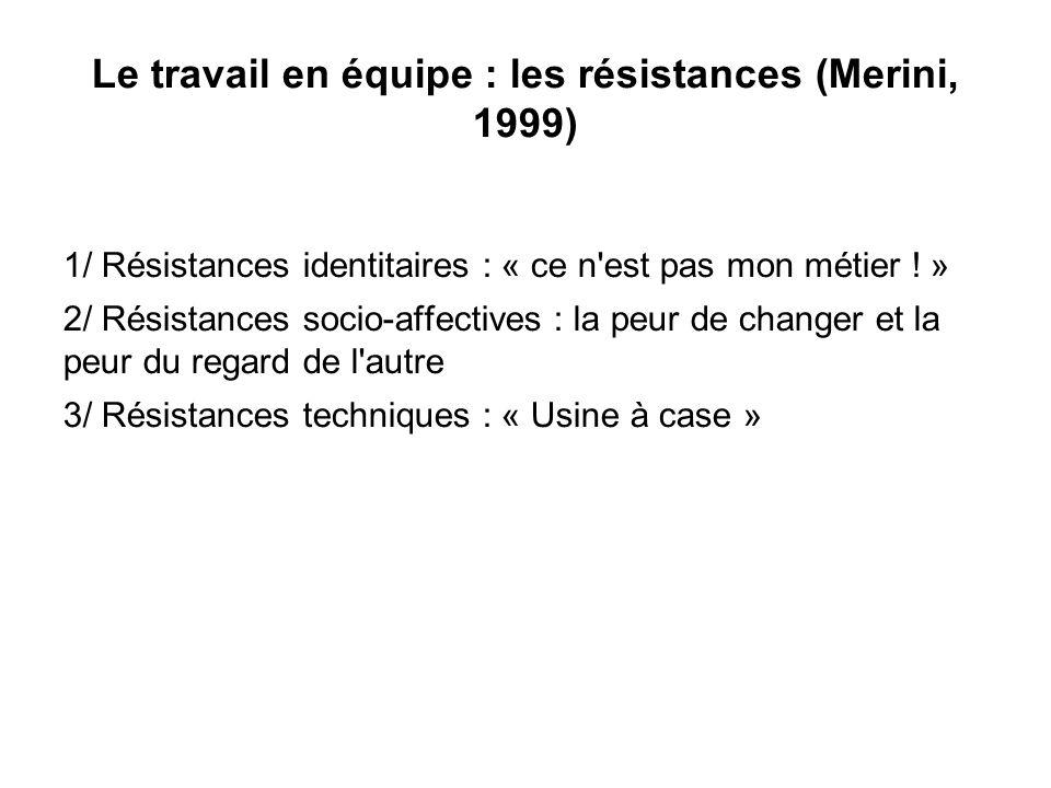 Le travail en équipe : les résistances (Merini, 1999) 1/ Résistances identitaires : « ce n'est pas mon métier ! » 2/ Résistances socio-affectives : la
