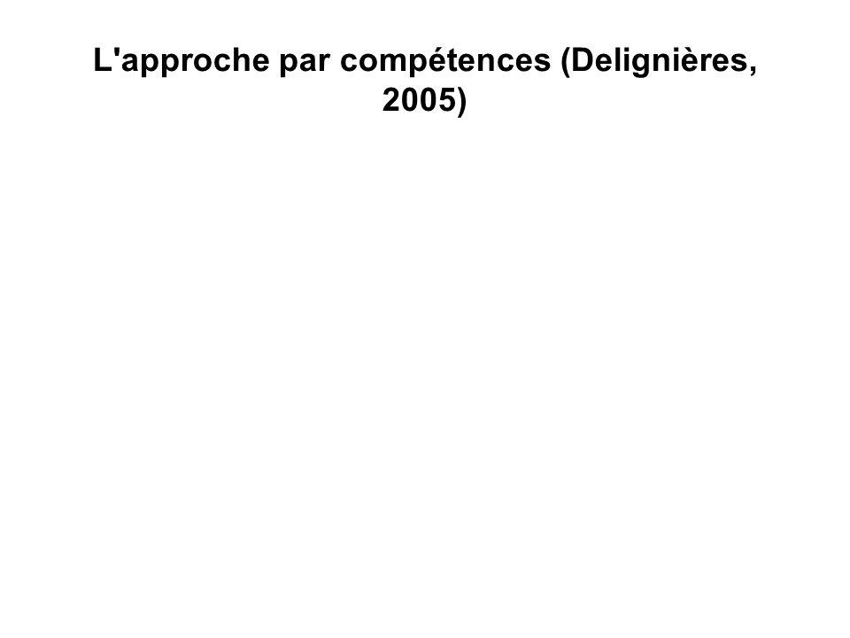 L'approche par compétences (Delignières, 2005)