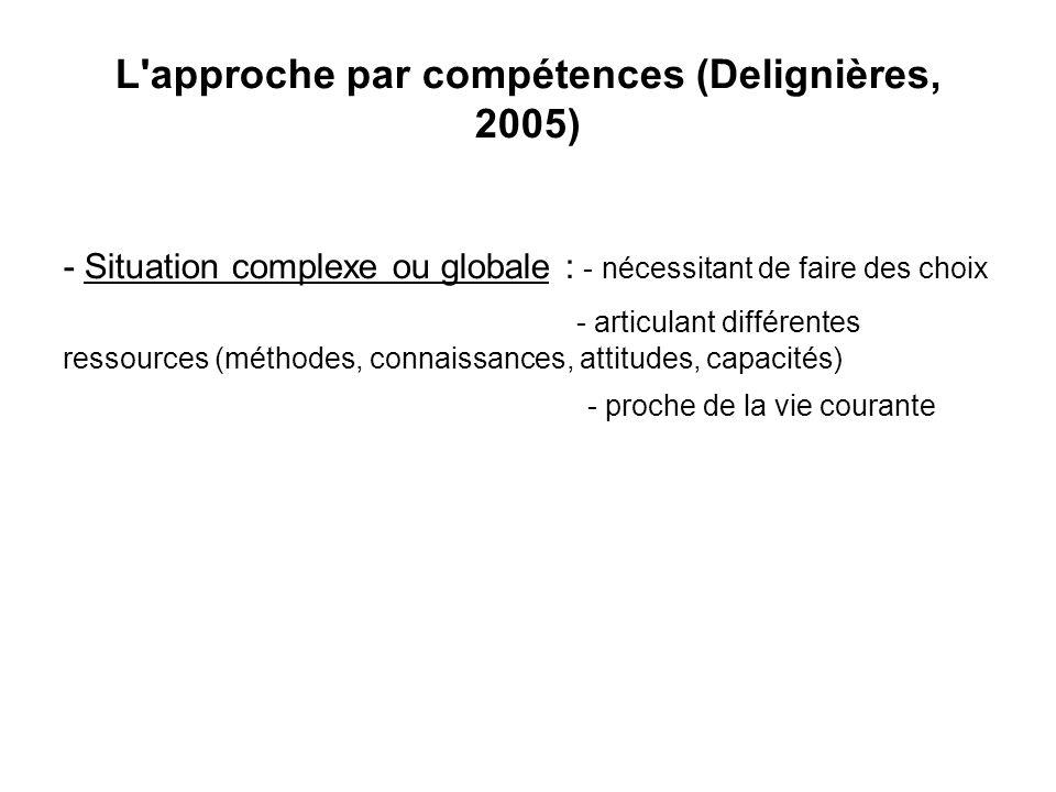 - Situation complexe ou globale : - nécessitant de faire des choix - articulant différentes ressources (méthodes, connaissances, attitudes, capacités)