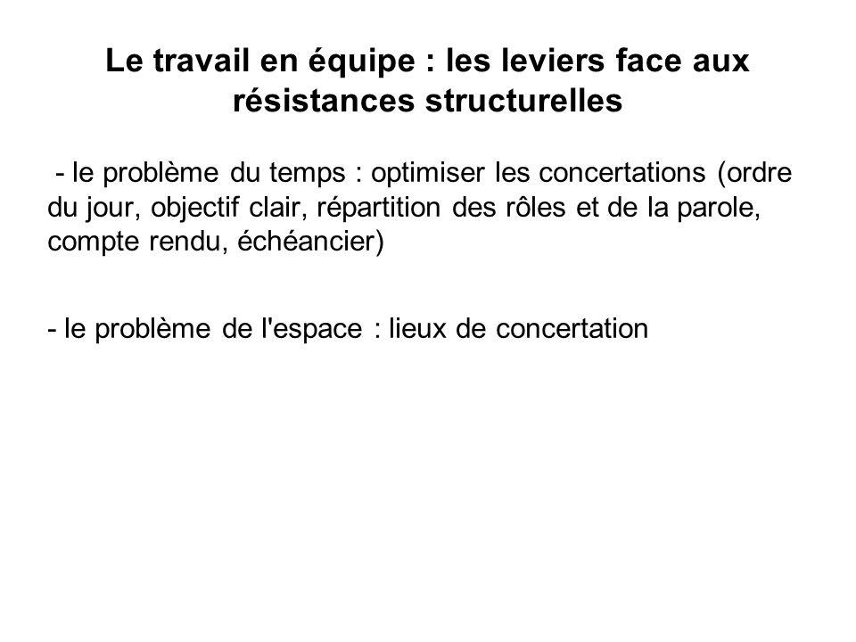 Le travail en équipe : les leviers face aux résistances structurelles - le problème du temps : optimiser les concertations (ordre du jour, objectif cl