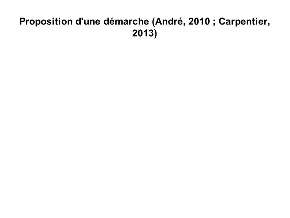 Proposition d'une démarche (André, 2010 ; Carpentier, 2013)