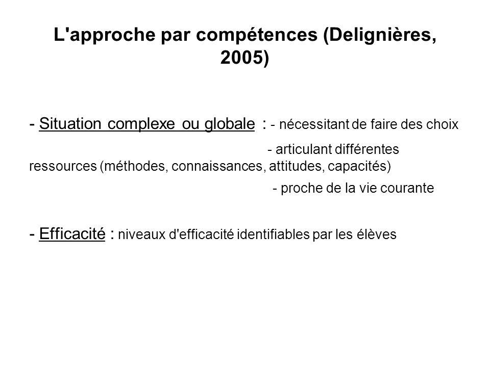L'approche par compétences (Delignières, 2005) - Situation complexe ou globale : - nécessitant de faire des choix - articulant différentes ressources