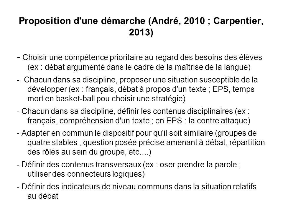Proposition d'une démarche (André, 2010 ; Carpentier, 2013) - Choisir une compétence prioritaire au regard des besoins des élèves (ex : débat argument
