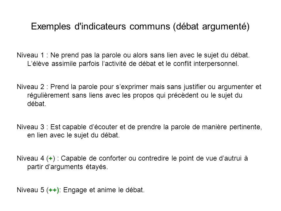 Exemples d'indicateurs communs (débat argumenté) Niveau 1 : Ne prend pas la parole ou alors sans lien avec le sujet du débat. Lélève assimile parfois