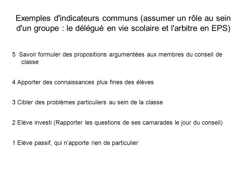Exemples d'indicateurs communs (assumer un rôle au sein d'un groupe : le délégué en vie scolaire et l'arbitre en EPS) 5 Savoir formuler des propositio