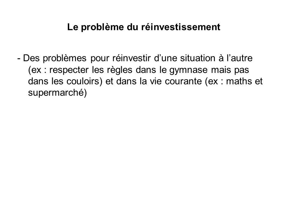 - Des problèmes pour réinvestir dune situation à lautre (ex : respecter les règles dans le gymnase mais pas dans les couloirs) et dans la vie courante