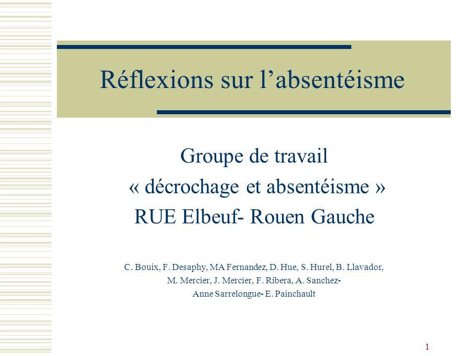 1 Réflexions sur labsentéisme Groupe de travail « décrochage et absentéisme » RUE Elbeuf- Rouen Gauche C. Bouix, F. Desaphy, MA Fernandez, D. Hue, S.