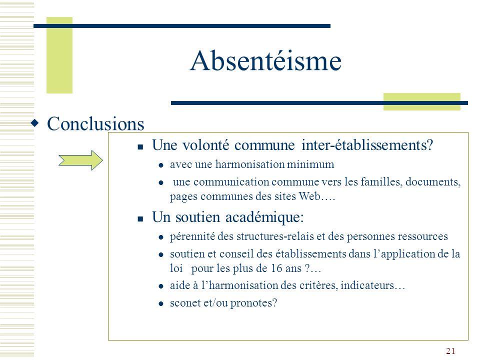 21 Absentéisme Conclusions Une volonté commune inter-établissements? avec une harmonisation minimum une communication commune vers les familles, docum
