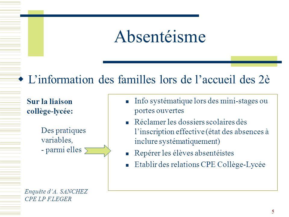 5 Absentéisme Info systématique lors des mini-stages ou portes ouvertes Réclamer les dossiers scolaires dès linscription effective (état des absences