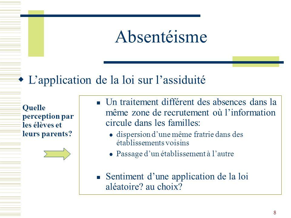 8 Absentéisme Un traitement différent des absences dans la même zone de recrutement où linformation circule dans les familles: dispersion dune même fr