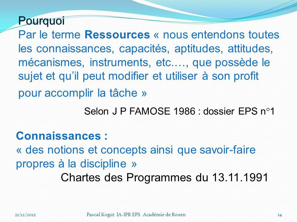Connaissances : « des notions et concepts ainsi que savoir-faire propres à la discipline » Chartes des Programmes du 13.11.1991 21/12/201214Pascal Kog
