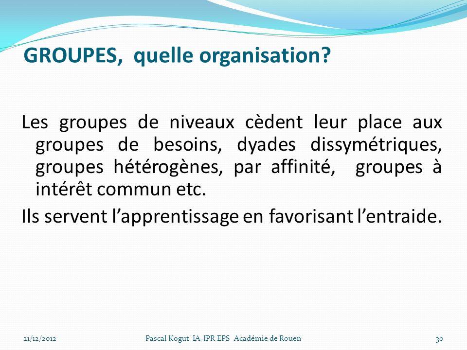 30 GROUPES, quelle organisation? Les groupes de niveaux cèdent leur place aux groupes de besoins, dyades dissymétriques, groupes hétérogènes, par affi