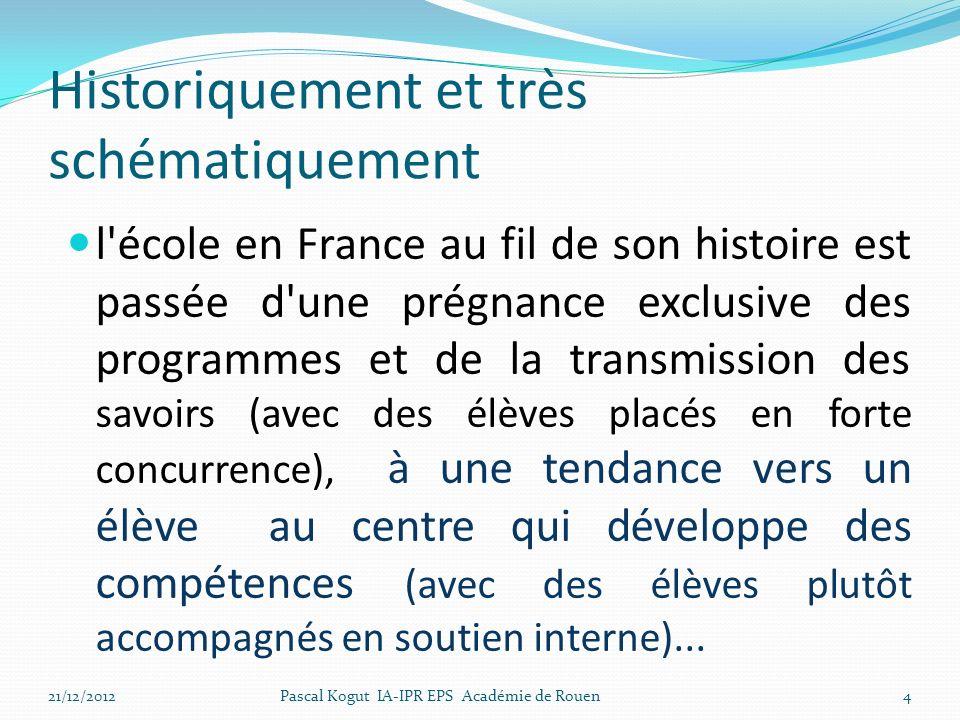 Historiquement et très schématiquement l'école en France au fil de son histoire est passée d'une prégnance exclusive des programmes et de la transmiss