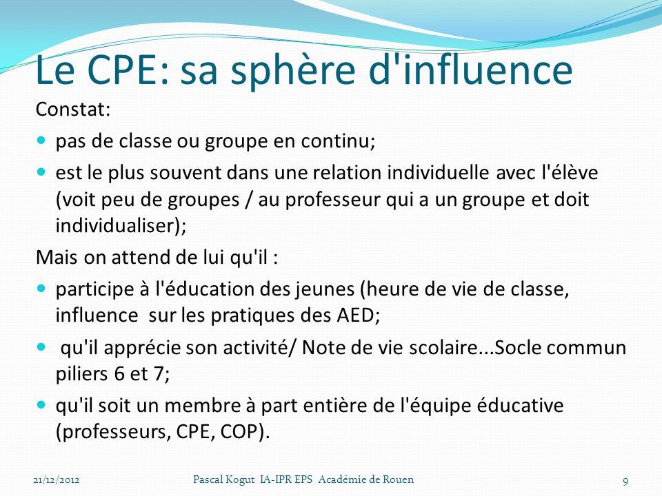 Le CPE: sa sphère d'influence Constat: pas de classe ou groupe en continu; est le plus souvent dans une relation individuelle avec l'élève (voit peu d