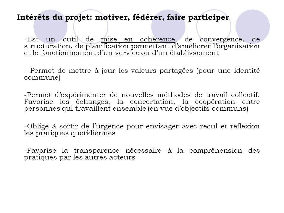 Intérêts du projet: motiver, fédérer, faire participer -Est un outil de mise en cohérence, de convergence, de structuration, de planification permetta