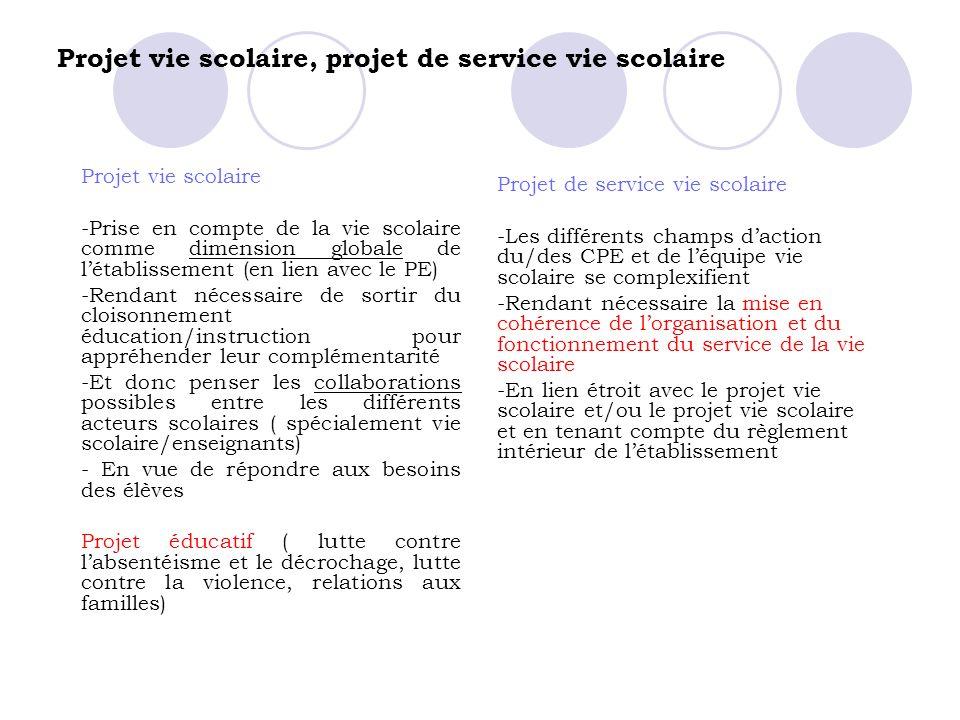 Projet vie scolaire, projet de service vie scolaire Projet vie scolaire -Prise en compte de la vie scolaire comme dimension globale de létablissement