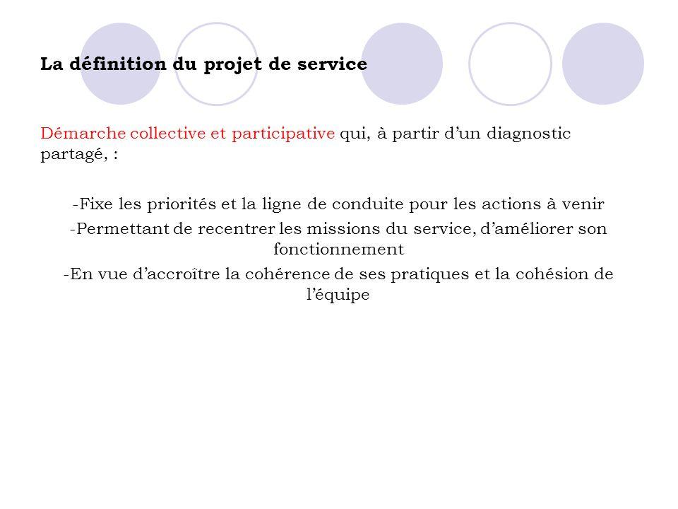 La définition du projet de service Démarche collective et participative qui, à partir dun diagnostic partagé, : -Fixe les priorités et la ligne de con