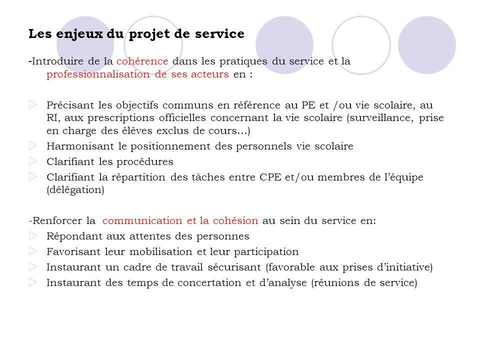 Les enjeux du projet de service - Introduire de la cohérence dans les pratiques du service et la professionnalisation de ses acteurs en : Précisant le