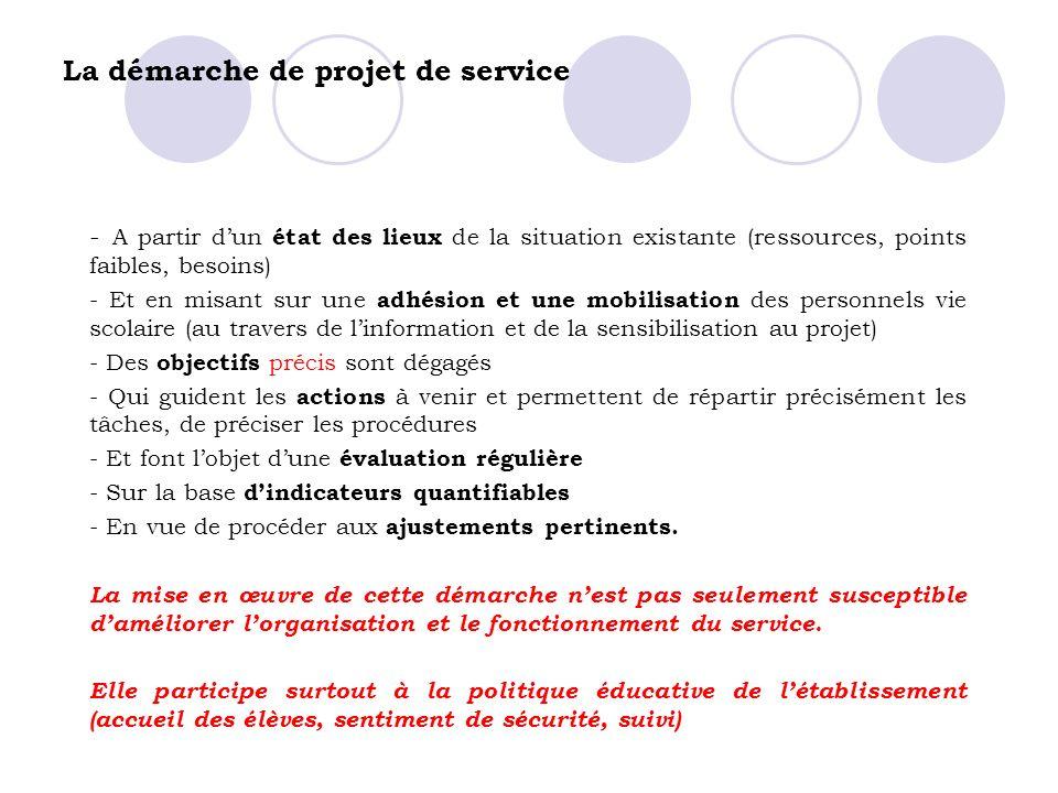 La démarche de projet de service - A partir dun état des lieux de la situation existante (ressources, points faibles, besoins) - Et en misant sur une