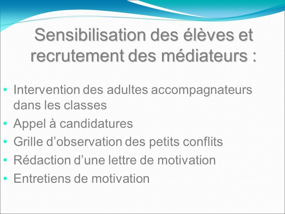 Sensibilisation des élèves et recrutement des médiateurs : Intervention des adultes accompagnateurs dans les classes Appel à candidatures Grille dobse