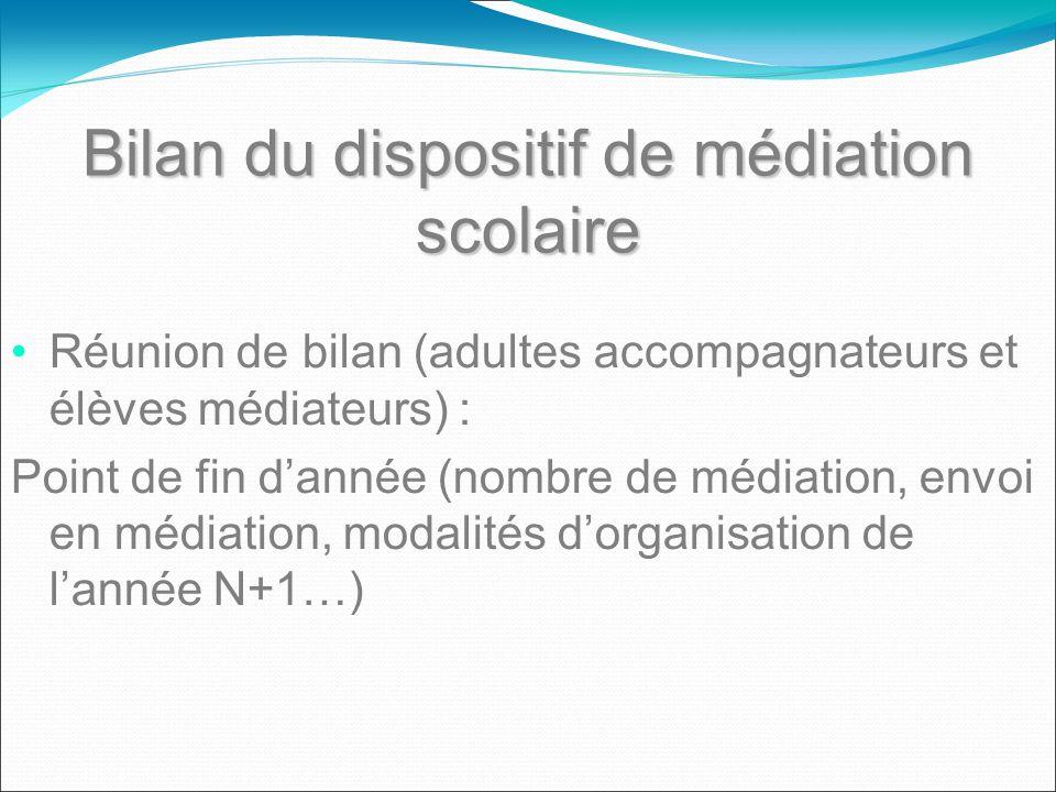 Bilan du dispositif de médiation scolaire Réunion de bilan (adultes accompagnateurs et élèves médiateurs) : Point de fin dannée (nombre de médiation,