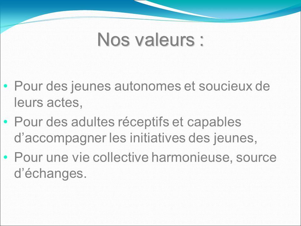 Nos valeurs : Pour des jeunes autonomes et soucieux de leurs actes, Pour des adultes réceptifs et capables daccompagner les initiatives des jeunes, Po