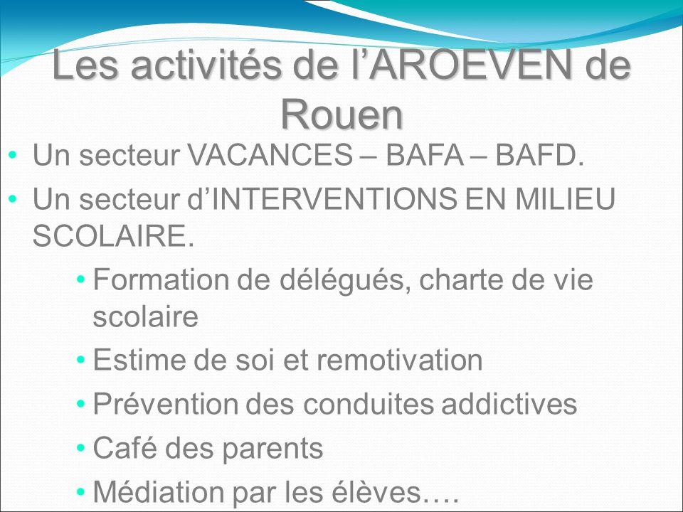 Les activités de lAROEVEN de Rouen Un secteur VACANCES – BAFA – BAFD. Un secteur dINTERVENTIONS EN MILIEU SCOLAIRE. Formation de délégués, charte de v