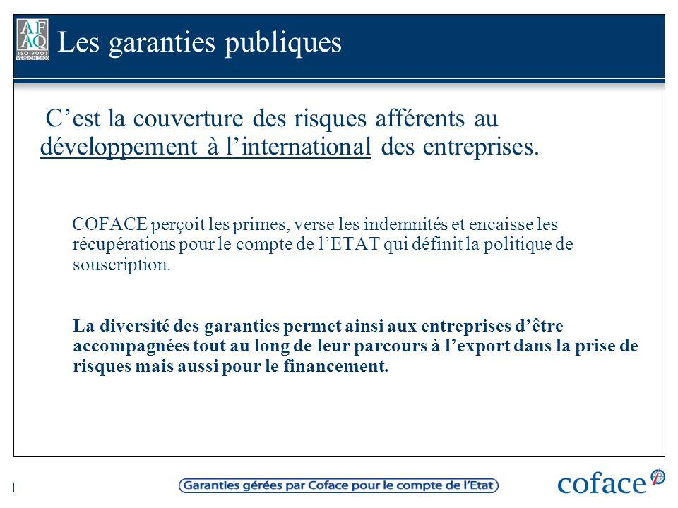 Cest la couverture des risques afférents au développement à linternational des entreprises.