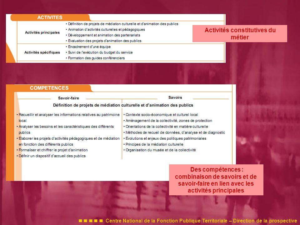 Centre National de la Fonction Publique Territoriale – Direction de la prospective Activités constitutives du métier Des compétences : combinaison de savoirs et de savoir-faire en lien avec les activités principales