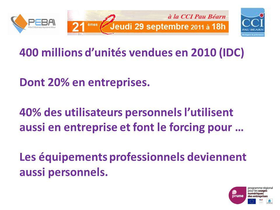 400 millions dunités vendues en 2010 (IDC) Dont 20% en entreprises. 40% des utilisateurs personnels lutilisent aussi en entreprise et font le forcing