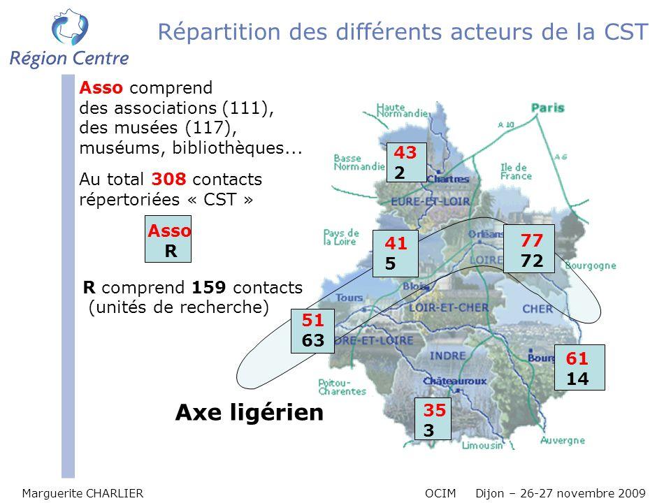 Répartition des différents acteurs de la CST Marguerite CHARLIER OCIM Dijon – 26-27 novembre 2009 Axe ligérien 61 14 43 2 35 3 51 63 41 5 77 72 Asso R