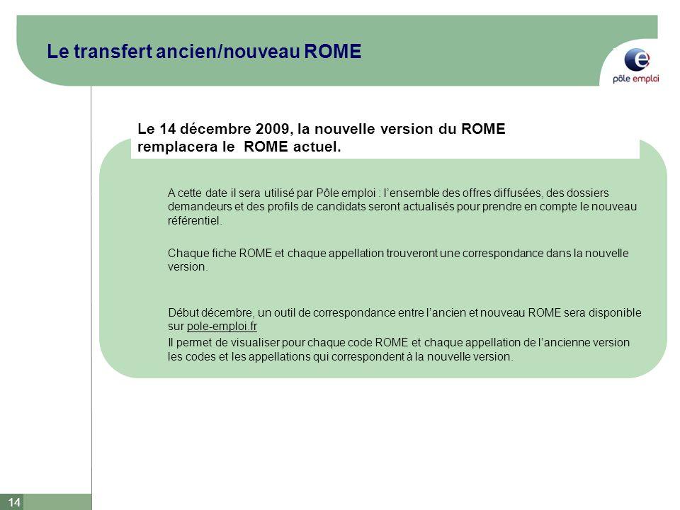 14 Le transfert ancien/nouveau ROME A cette date il sera utilisé par Pôle emploi : lensemble des offres diffusées, des dossiers demandeurs et des prof