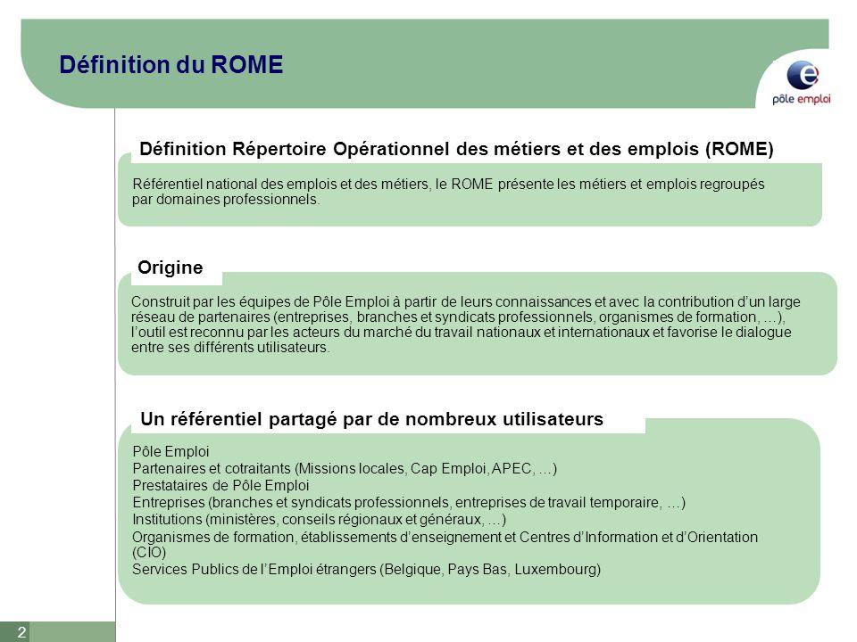 2 Définition du ROME Définition Répertoire Opérationnel des métiers et des emplois (ROME) Référentiel national des emplois et des métiers, le ROME pré