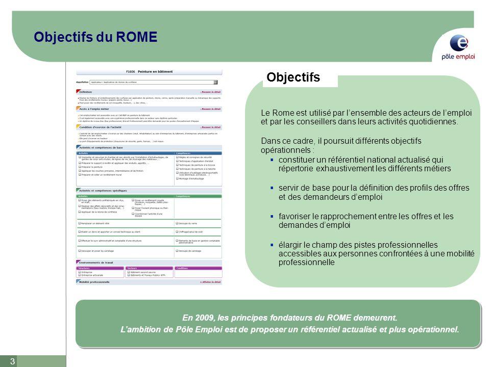 3 Objectifs du ROME Le Rome est utilisé par lensemble des acteurs de lemploi et par les conseillers dans leurs activités quotidiennes. Dans ce cadre,
