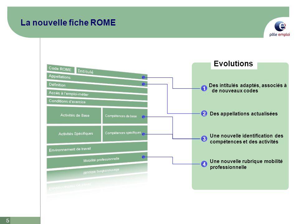5 Evolutions La nouvelle fiche ROME 1 Des intitulés adaptés, associés à de nouveaux codes 2 Des appellations actualisées 3 Une nouvelle identification