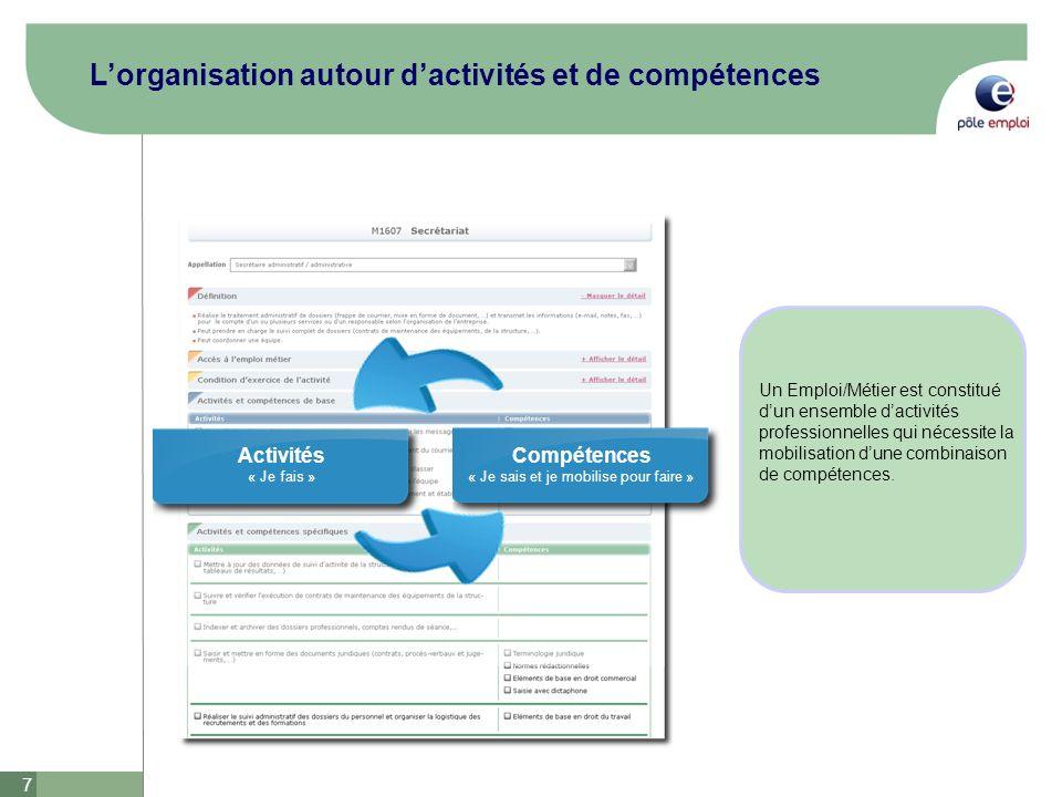 7 Un Emploi/Métier est constitué dun ensemble dactivités professionnelles qui nécessite la mobilisation dune combinaison de compétences. Activités « J
