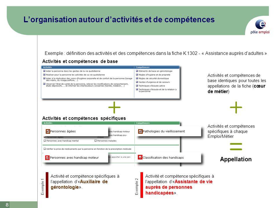 8 Activités et compétences de base Activités et compétences spécifiques cœur de métier Activités et compétences de base identiques pour toutes les app