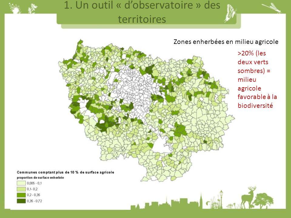 Zones enherbées en milieu agricole >20% (les deux verts sombres) = milieu agricole favorable à la biodiversité