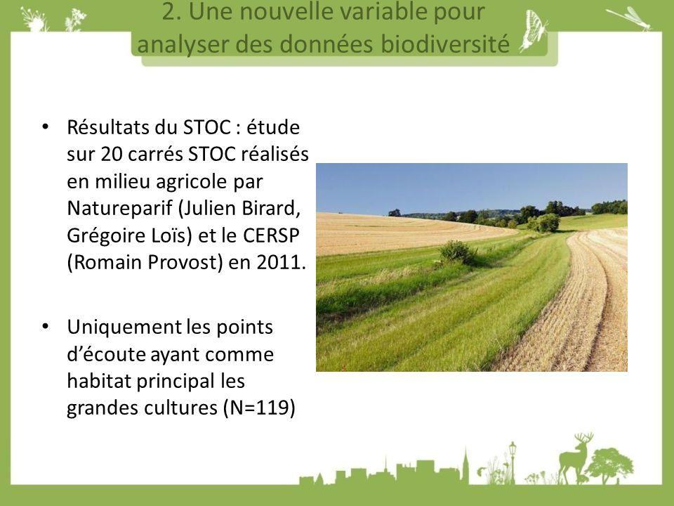 2. Une nouvelle variable pour analyser des données biodiversité Résultats du STOC : étude sur 20 carrés STOC réalisés en milieu agricole par Naturepar