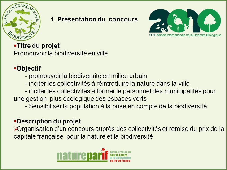 Titre du projet Promouvoir la biodiversité en ville Objectif - promouvoir la biodiversité en milieu urbain - inciter les collectivités à réintroduire