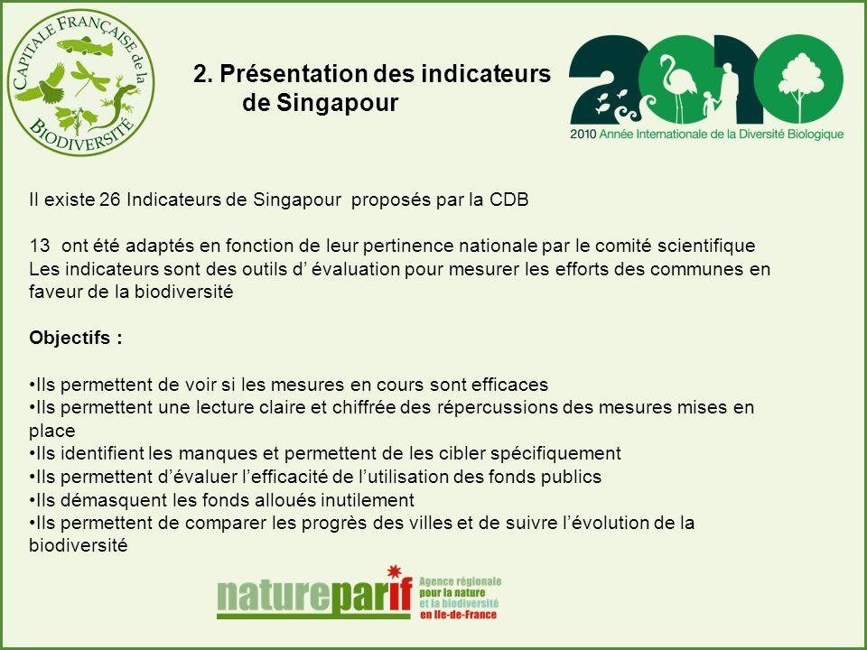 Il existe 26 Indicateurs de Singapour proposés par la CDB 13 ont été adaptés en fonction de leur pertinence nationale par le comité scientifique Les indicateurs sont des outils d évaluation pour mesurer les efforts des communes en faveur de la biodiversité Objectifs : Ils permettent de voir si les mesures en cours sont efficaces Ils permettent une lecture claire et chiffrée des répercussions des mesures mises en place Ils identifient les manques et permettent de les cibler spécifiquement Ils permettent dévaluer lefficacité de lutilisation des fonds publics Ils démasquent les fonds alloués inutilement Ils permettent de comparer les progrès des villes et de suivre lévolution de la biodiversité 2.