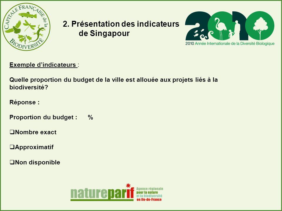 Exemple dindicateurs : Quelle proportion du budget de la ville est allouée aux projets liés à la biodiversité? Réponse : Proportion du budget : % Nomb