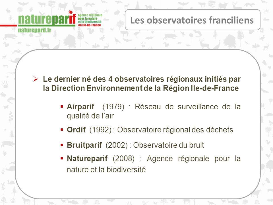 Les observatoires franciliens Le dernier né des 4 observatoires régionaux initiés par la Direction Environnement de la Région Ile-de-France Airparif (1979) : Réseau de surveillance de la qualité de lair Ordif (1992) : Observatoire régional des déchets Bruitparif (2002) : Observatoire du bruit Natureparif (2008) : Agence régionale pour la nature et la biodiversité