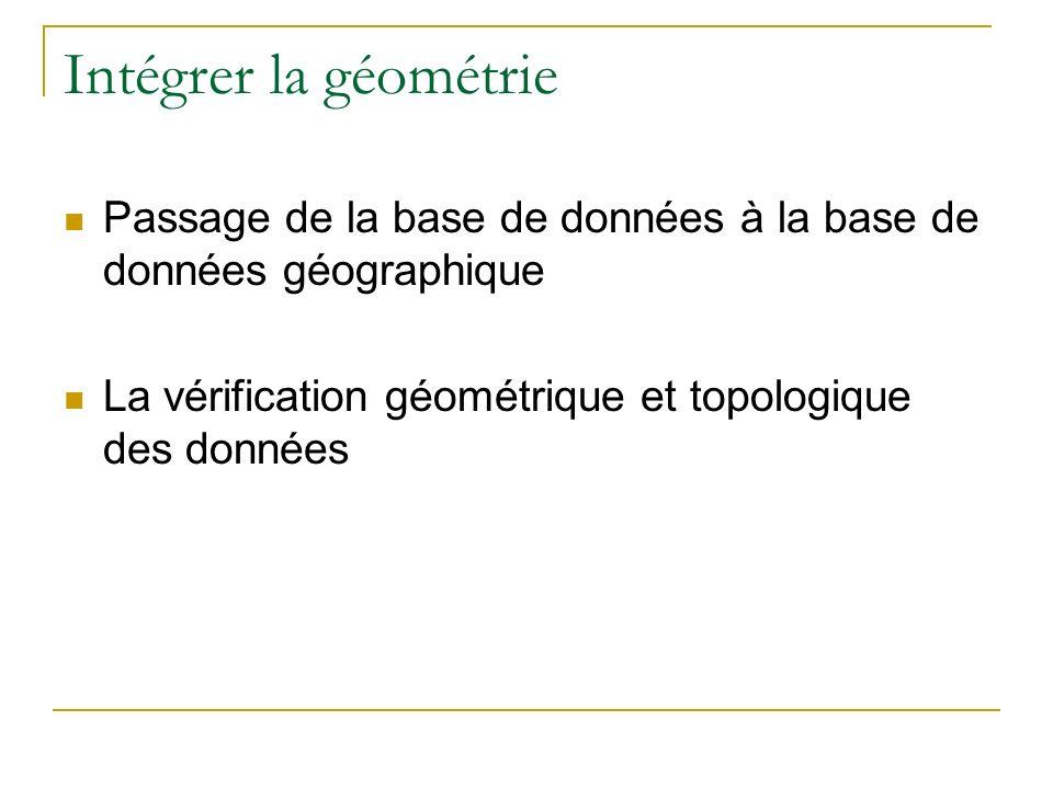 Intégrer la géométrie Passage de la base de données à la base de données géographique La vérification géométrique et topologique des données