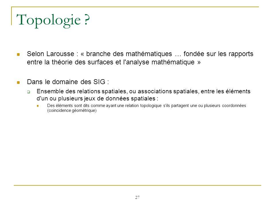 27 Topologie ? Selon Larousse : « branche des mathématiques … fondée sur les rapports entre la théorie des surfaces et l'analyse mathématique » Dans l